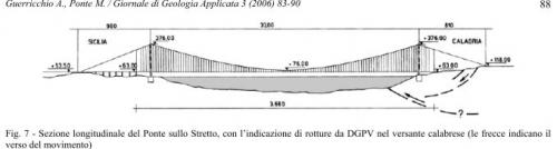 stratigrafia fondazioni 01.jpg