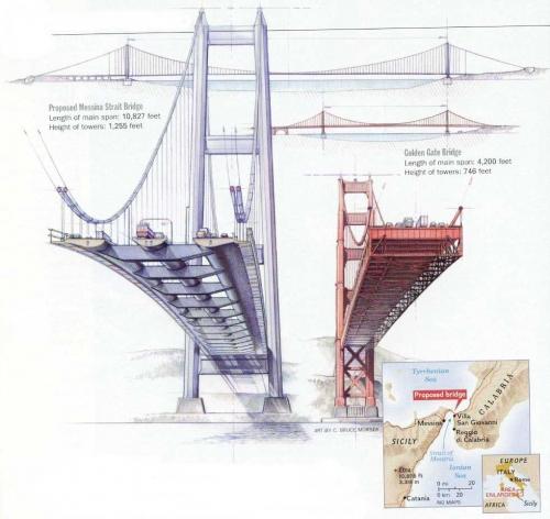 Ponte-sullo-stretto-di-Messina.jpg